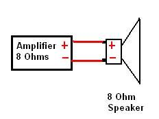speaker wiring some amplifiers are rated for 8 4 2 ohm loads however tube amps are very particular about loading issues if the amplifier says 4 ohms then you better