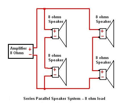 series_parallel_8ohm_speaker_load speaker wiring wiring diagram for amp and speakers at bayanpartner.co