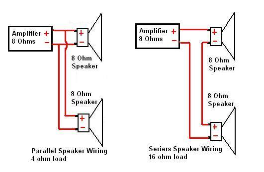 speaker wiring if you have 4 speakers they are typically wired together in series parallel this is where two of the speakers are wired in series each other