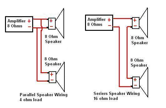 speaker wiring rh bass guitar info com series speaker wiring calculator series speaker wiring box
